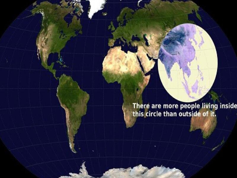 Global-Awareness