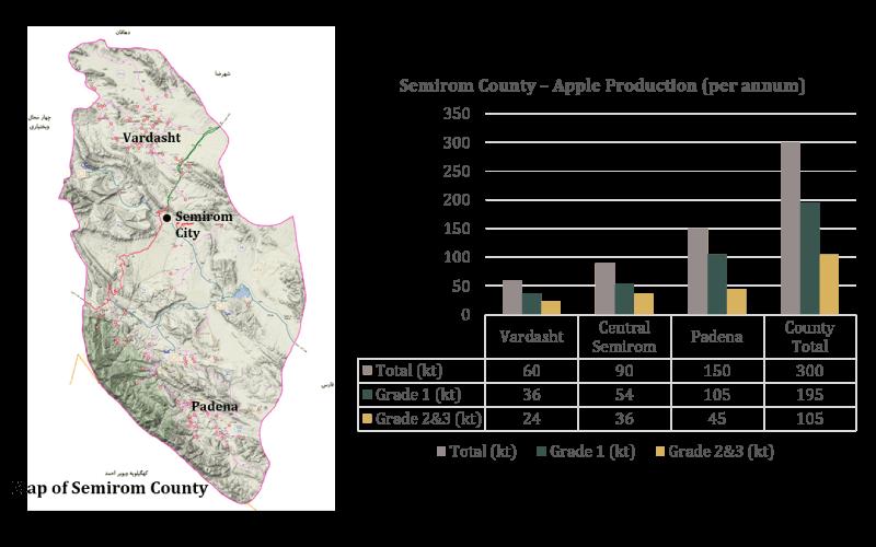 semirom-county