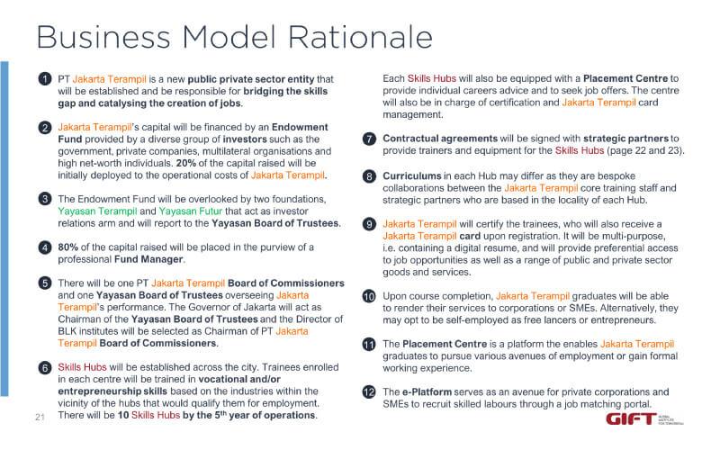 business-model-rationale-blog