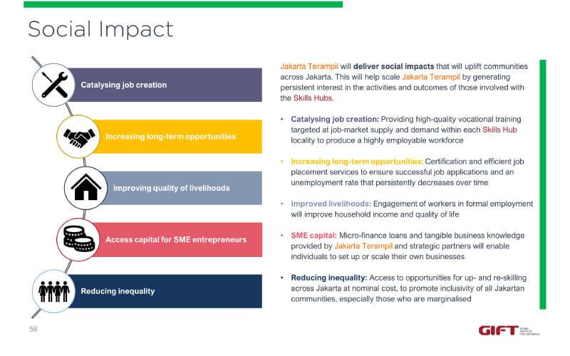 social-impact-blog
