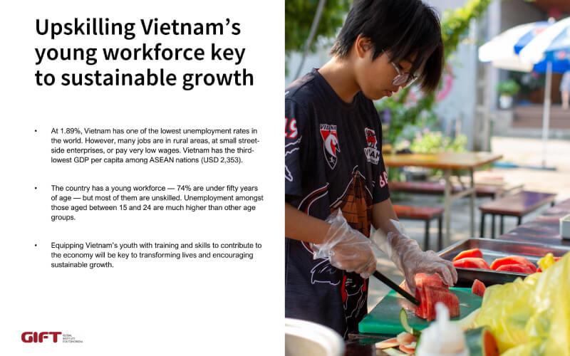 Vietnam-(2019)-sustainable-growth