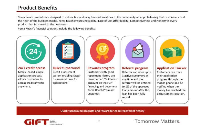 products-benefits-Myanmar-(2018)