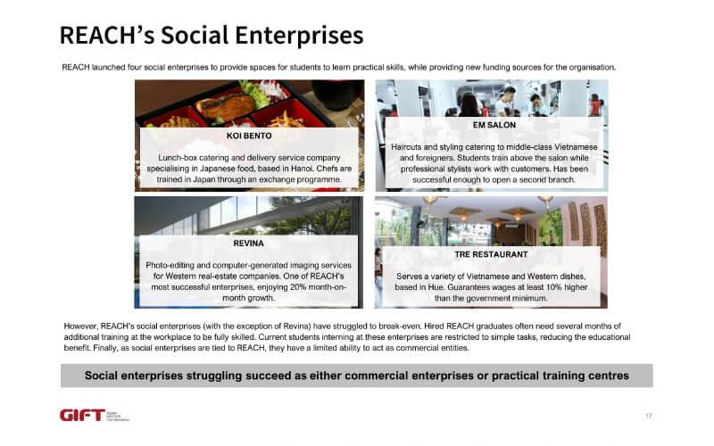 social-enterprises-Vietnam-(2019)