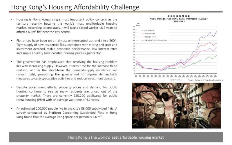 hongkong-housing