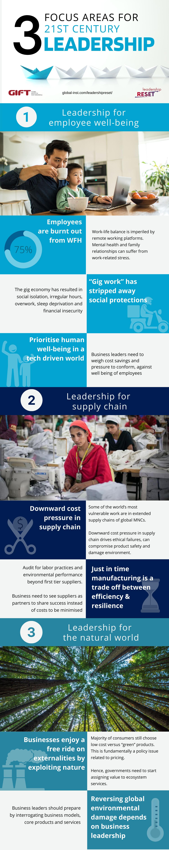 3 Focus Areas For 21st Century Leadership